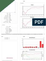 170575348-Juicy-Zynga-Spread.pdf