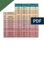 Ranking Comparado Municipios