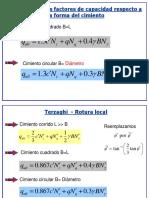 Diapositivas Clase 2 y 3