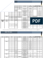 Automotive-Specification-List.pdf