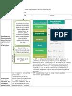 4, Tipos de Inversion y Tasas Que Manejan Dentro Del Portafolio