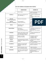 _praticas_promotoras_estudo_essenicalizacao_informacao_II_arodrigues.pdf