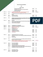 Daftar Dokumen Akreditasi Bab 7