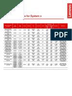 Ssd Comparison Chart Br