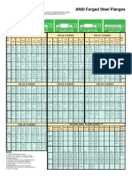 TABLAS DE BRIDAS CODOS REDUCC  TEES.pdf