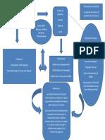 Análisis de Instituciones y Gobernanza en El Desarrollo Local