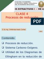 CLASE 4-Procesos Extractivos I