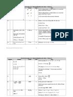 04b Practice Test Set 4 Paper 1H Mark Scheme