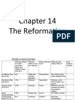 chapter 14 weebly notes