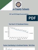 Brown County School District Budget Presentation