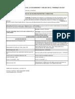 Formato Acciones Preventivas y Correctivas.