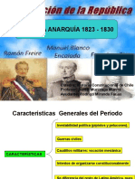 Primera Anarquía (1823 – 1830)