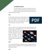 Yerson Historia de Las Redes Sociales