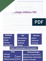 Patologia infettiva del SNC