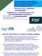 1.c FCEIA-UNR. Logística Sustentable 2016. (1)