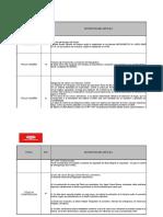 Requerimiento Anexo 1 y 2 DS081-2007-Em