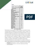 Cinetica Enzimatica, Alfa-Amilasa
