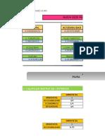 Matriz Multicriterio- Agencia de Turismo Excel