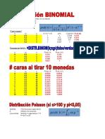 BINOMIAL POISSON Y SU APROX A NORMAL.xls