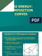 G-X Diagram, Shape of PD, Ternary PD