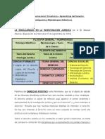 II Seminario Internacional Enseñanza Aprendizaje Investigación y Metodologías Didácticas. Dr. Manuel Atienza.