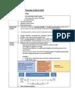 W1f FINS3650 Essential Readings Summary