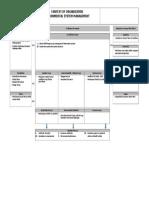 CONTOH Organizational Context Diagram for EMS