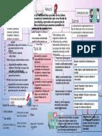 Mapa Conceptual Liderazgo y Comunicacion_001