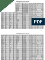PRE-PUBLICACION-DE-RESULTADOS-FINALES-CAS-N°-01-2017-DIRESA-PUNO