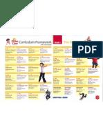 PrimeTime After-school Curriculum Framework