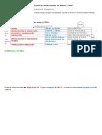 Evaluación Parcial de Ciencias Naturales 3er