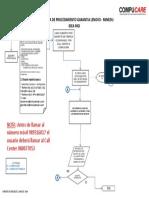 014Garantia LenovoFlujog..pdf
