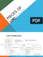 Pieces of UML