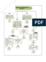reglas-clasificacion-por riesgo invima.pdf