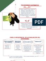 06 Gestión Del Desempeño V2008-2