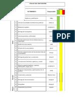 Check List Difusión
