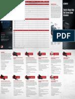 EDrive Actuators Product Line Overview Brochure