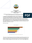 Cannabis Farmers Council position paper on potency testing and labeling