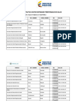 Directorio Contactos Cne Entidades Territoriales