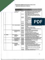 bidang kepakaran peneliti.pdf