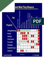 Registros geofísicos de pozos (1).ppt