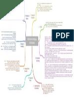 Planificación Estrátegica