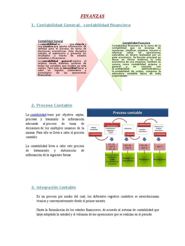 Informacion Finanzas Erika
