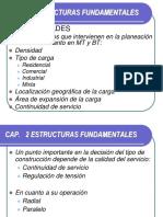 Cap 2 Estructuras Fundamentales