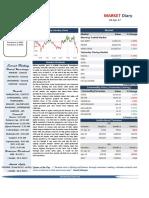Market Diary 28th April 2017