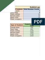 artefact 2 data representation