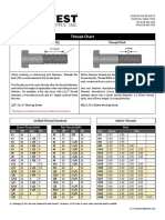 Unc Unf Metric Thread Chart Northwest Fastener
