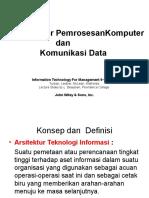 Pemrosesan & Komunikasi Data
