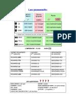 Les Possessifs, imperatif+cod ESO 2º