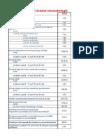 Date Statistice Privind Activitatea Serviciului Stomatologic an 2014